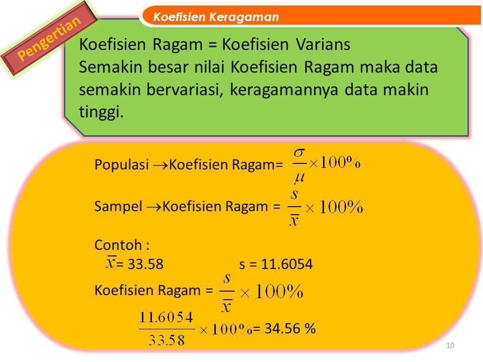 Populasi  Koefisien Ragam= Sampel  Koefisien Ragam = Contoh : = 33.58s = 11.6054 Koefisien Ragam = = 34.56 % Koefisien Ragam = Koefisien Varians Sem