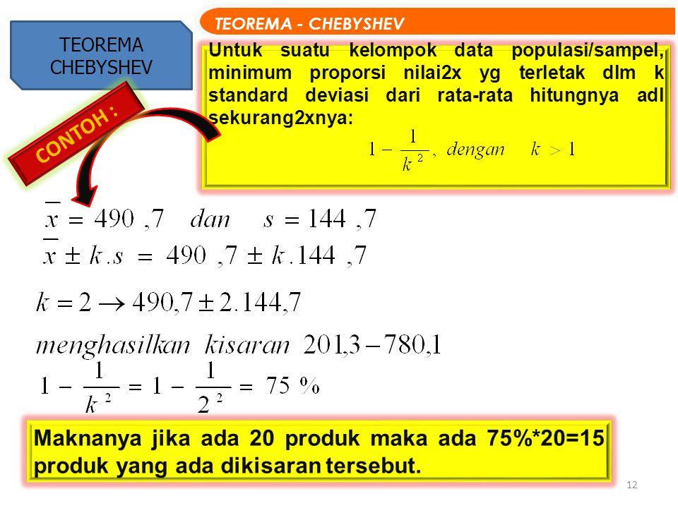 12 Untuk suatu kelompok data populasi/sampel, minimum proporsi nilai2x yg terletak dlm k standard deviasi dari rata-rata hitungnya adl sekurang2xnya: TEOREMA - CHEBYSHEV TEOREMA CHEBYSHEV CONTOH : Maknanya jika ada 20 produk maka ada 75%*20=15 produk yang ada dikisaran tersebut.
