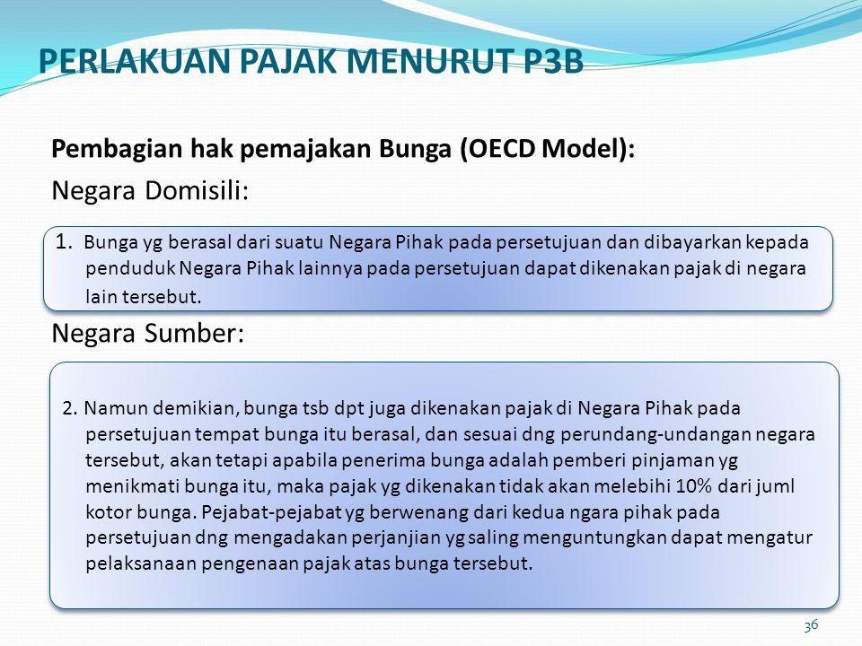 Pembagian hak pemajakan Bunga (OECD Model): Negara Domisili: Negara Sumber: 1. Bunga yg berasal dari suatu Negara Pihak pada persetujuan dan dibayarka