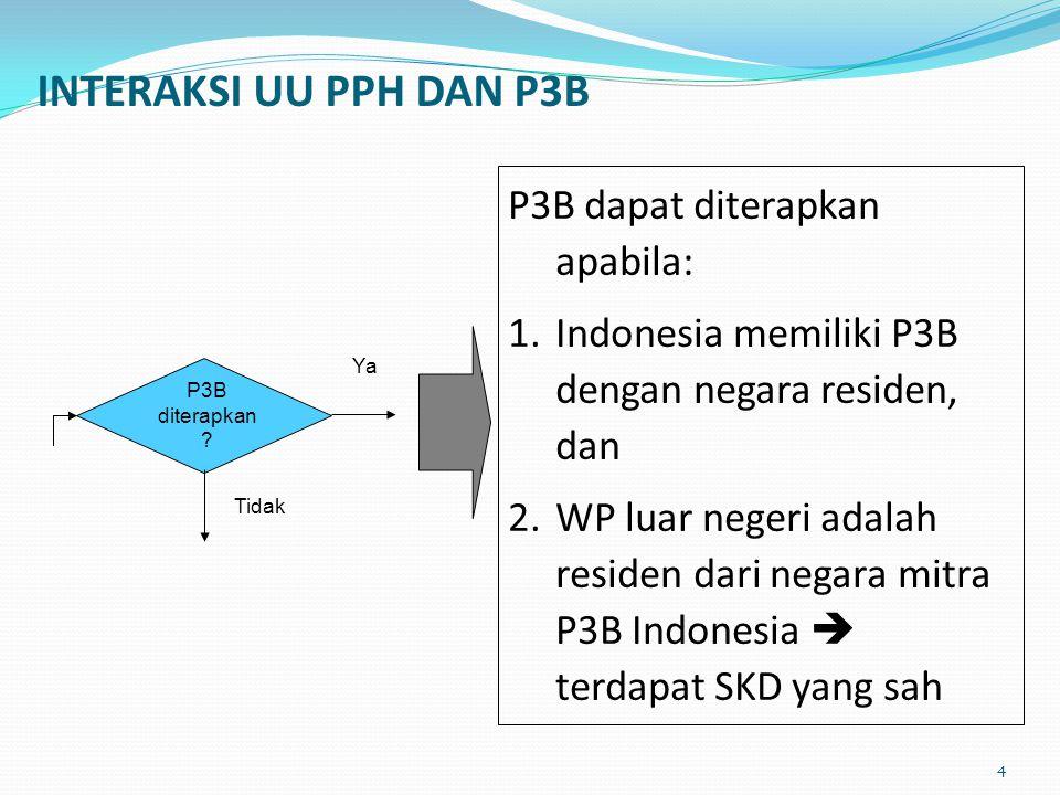 P3B diterapkan ? Ya Tidak P3B dapat diterapkan apabila: 1.Indonesia memiliki P3B dengan negara residen, dan 2.WP luar negeri adalah residen dari negar