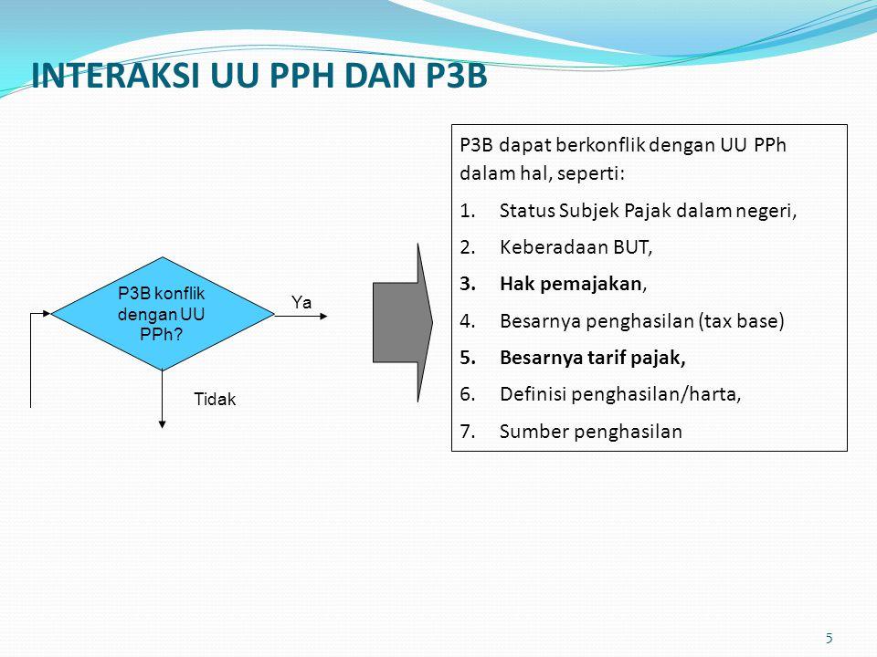 P3B konflik dengan UU PPh? Ya Tidak P3B dapat berkonflik dengan UU PPh dalam hal, seperti: 1.Status Subjek Pajak dalam negeri, 2.Keberadaan BUT, 3.Hak
