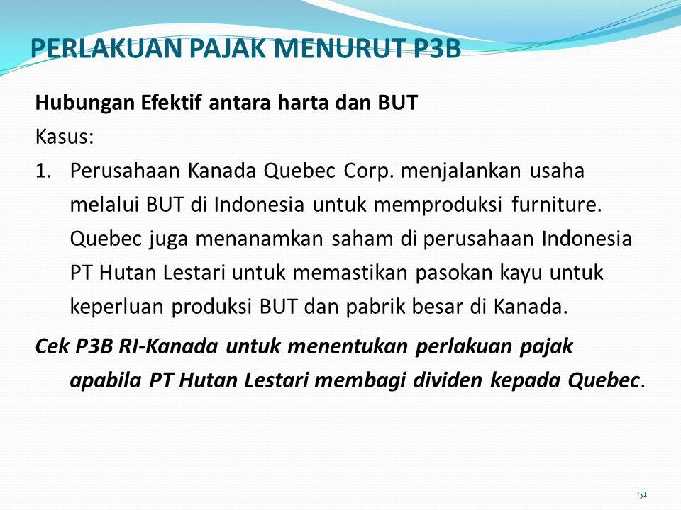 Hubungan Efektif antara harta dan BUT Kasus: 1. Perusahaan Kanada Quebec Corp. menjalankan usaha melalui BUT di Indonesia untuk memproduksi furniture.
