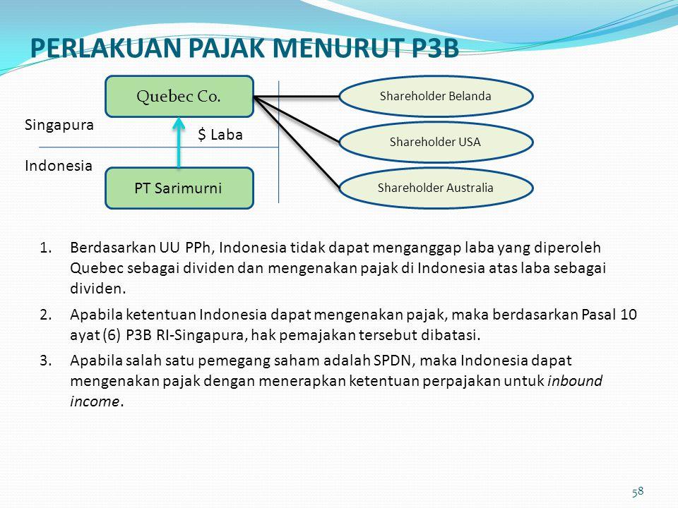 1. Berdasarkan UU PPh, Indonesia tidak dapat menganggap laba yang diperoleh Quebec sebagai dividen dan mengenakan pajak di Indonesia atas laba sebagai