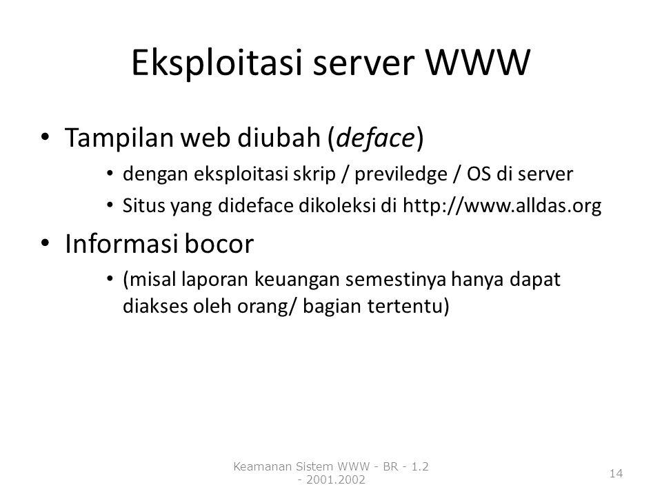 Eksploitasi server WWW Tampilan web diubah (deface) dengan eksploitasi skrip / previledge / OS di server Situs yang dideface dikoleksi di http://www.alldas.org Informasi bocor (misal laporan keuangan semestinya hanya dapat diakses oleh orang/ bagian tertentu) Keamanan Sistem WWW - BR - 1.2 - 2001.2002 14