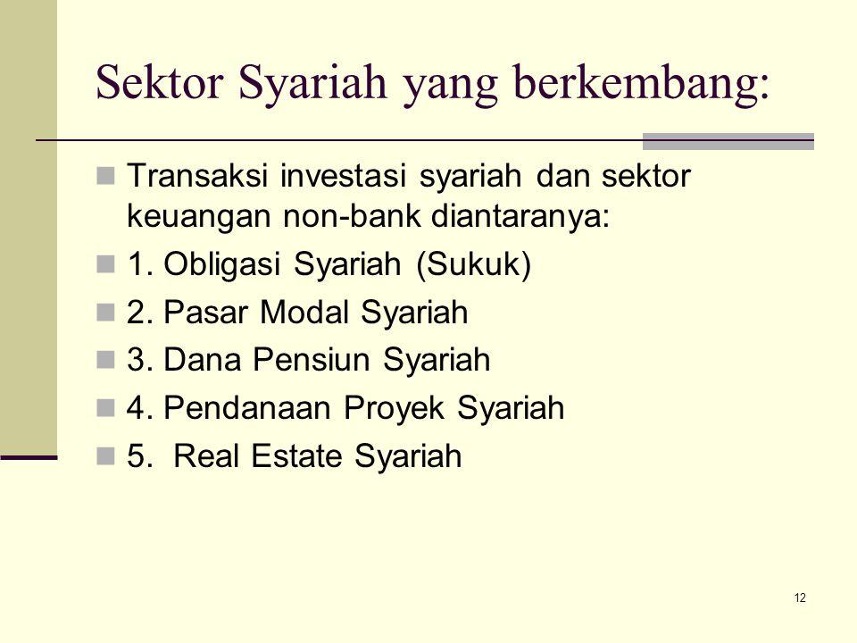 Sektor Syariah yang berkembang: Transaksi investasi syariah dan sektor keuangan non-bank diantaranya: 1. Obligasi Syariah (Sukuk) 2. Pasar Modal Syari