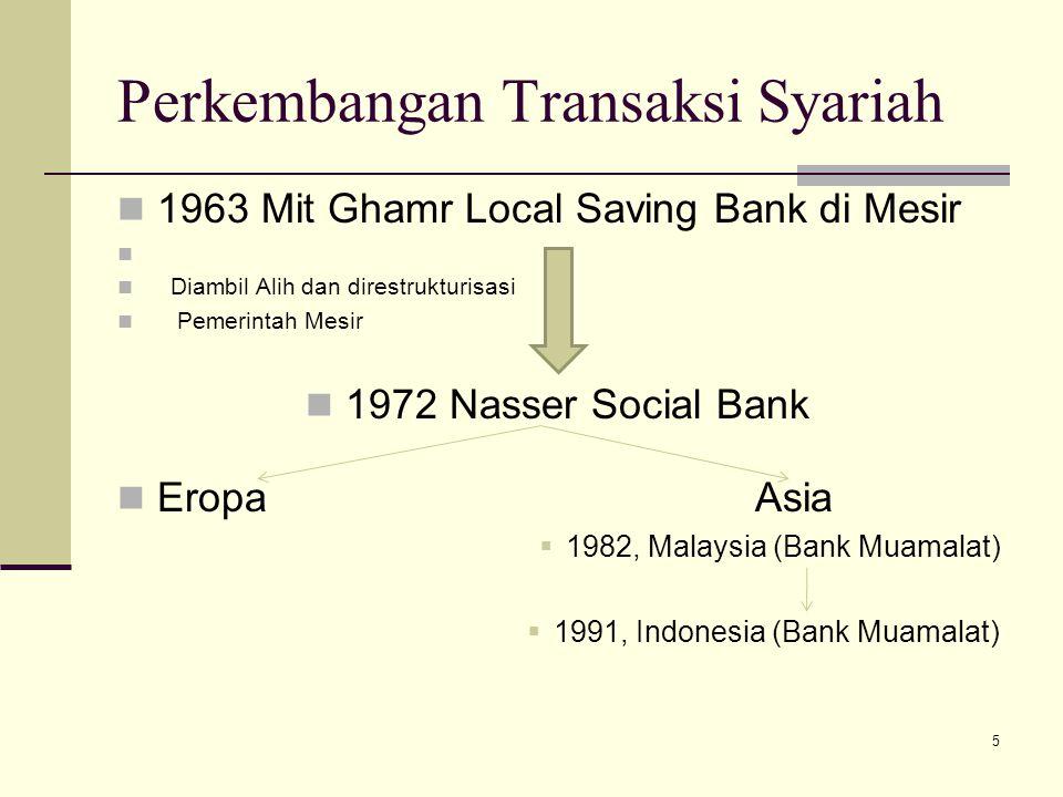 Perkembangan Transaksi Syariah 1963 Mit Ghamr Local Saving Bank di Mesir Diambil Alih dan direstrukturisasi Pemerintah Mesir 1972 Nasser Social Bank E