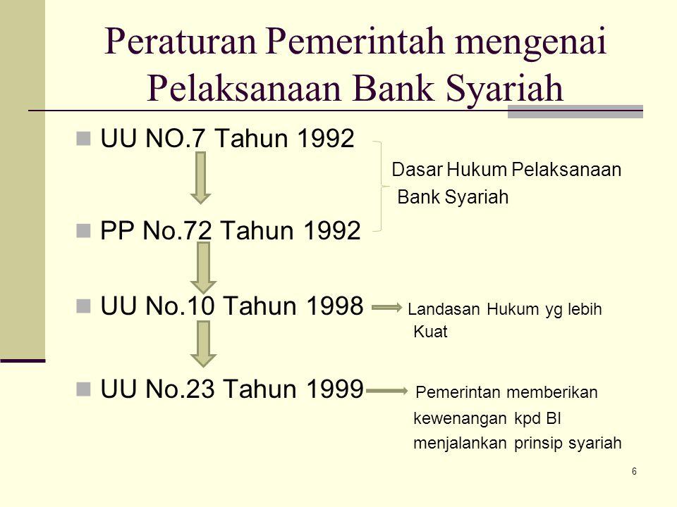 Peraturan Pemerintah mengenai Pelaksanaan Bank Syariah UU NO.7 Tahun 1992 Dasar Hukum Pelaksanaan Bank Syariah PP No.72 Tahun 1992 UU No.10 Tahun 1998
