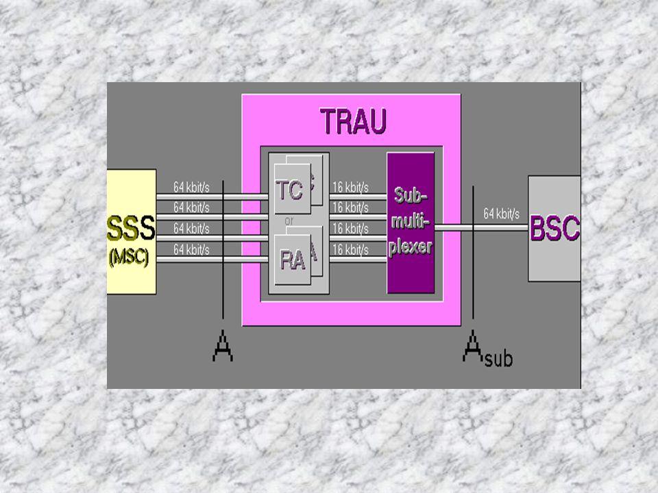 Fungsi TC : mentransformasi informasi 64 kbps menjadi 16 kbps Fungsi RA : memfilter data 64 kbps dari MSC dan membangkitkan sinyal 16 kbps