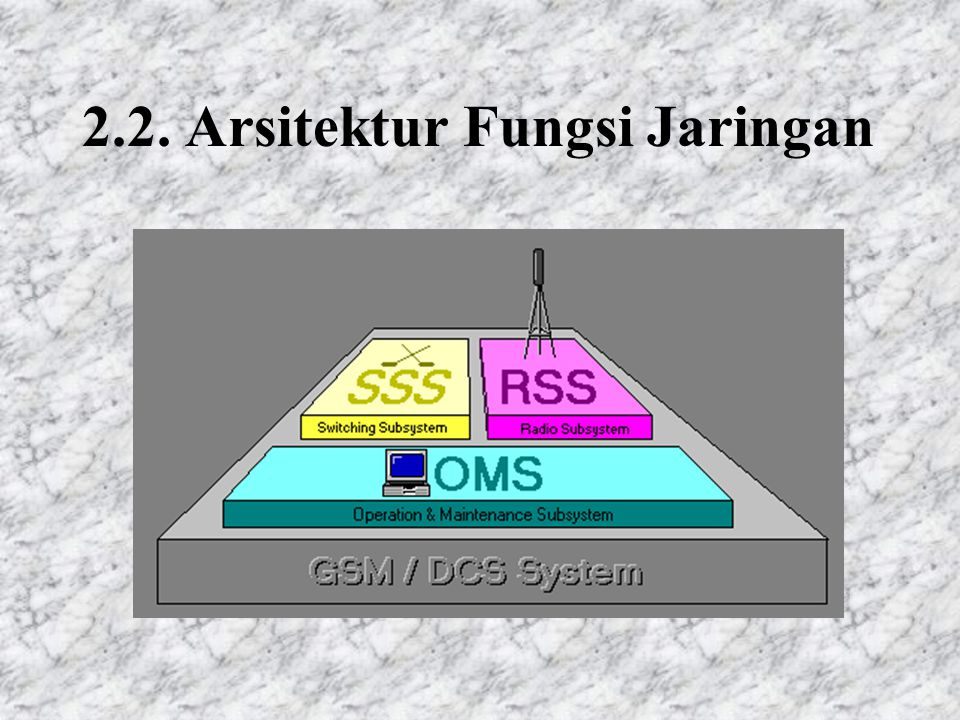 2.5 Operasi & Perawatan Dalam OMS (Operation & Maintenance Subsystem) terdapat satu atau lebih OMC OMC terhubung SSS & BSC menggunakan protokol X.25