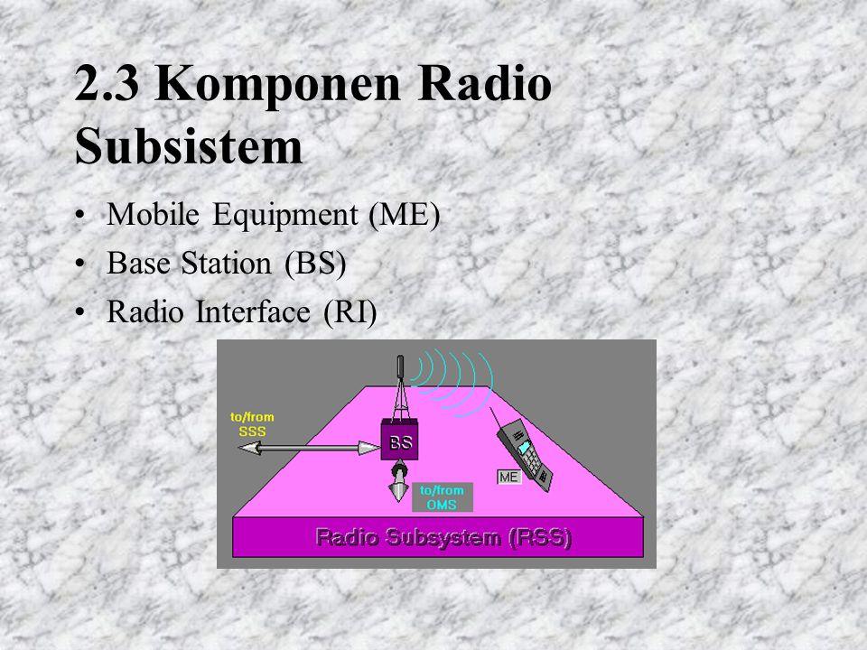 2.3 Komponen Radio Subsistem Mobile Equipment (ME) Base Station (BS) Radio Interface (RI)