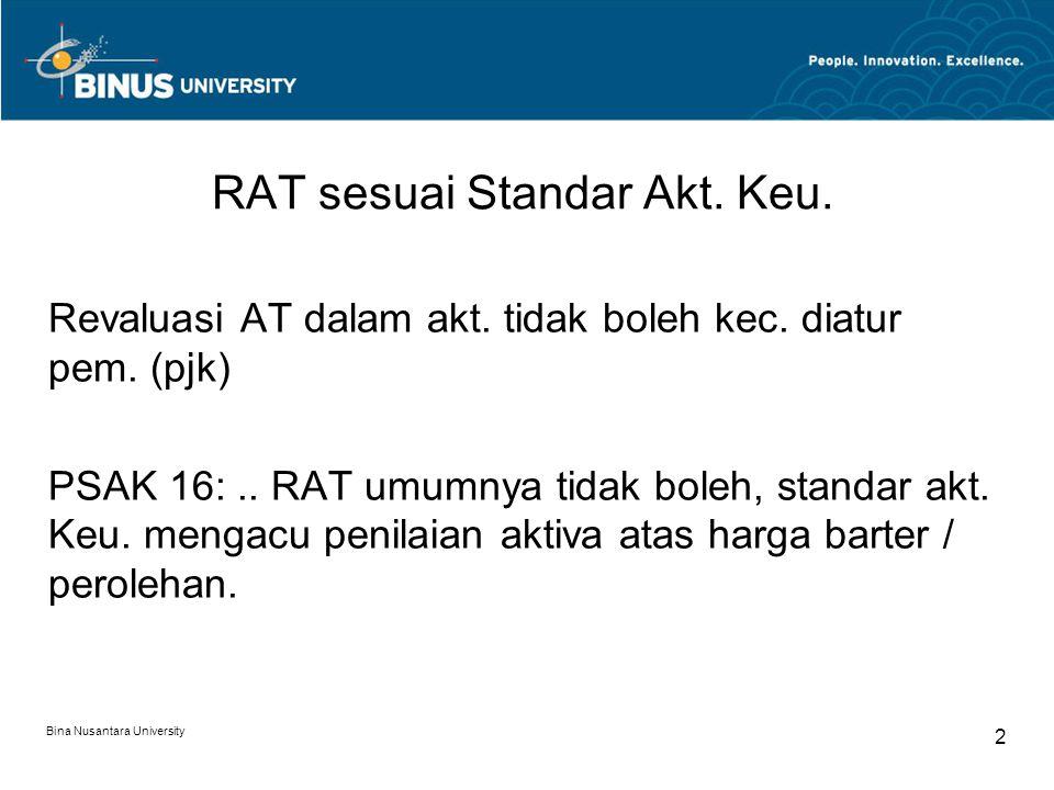 Bina Nusantara University 2 RAT sesuai Standar Akt. Keu. Revaluasi AT dalam akt. tidak boleh kec. diatur pem. (pjk) PSAK 16:.. RAT umumnya tidak boleh