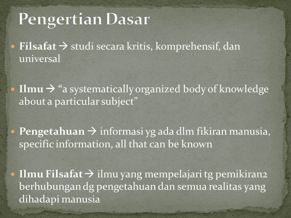  Barat  Islam