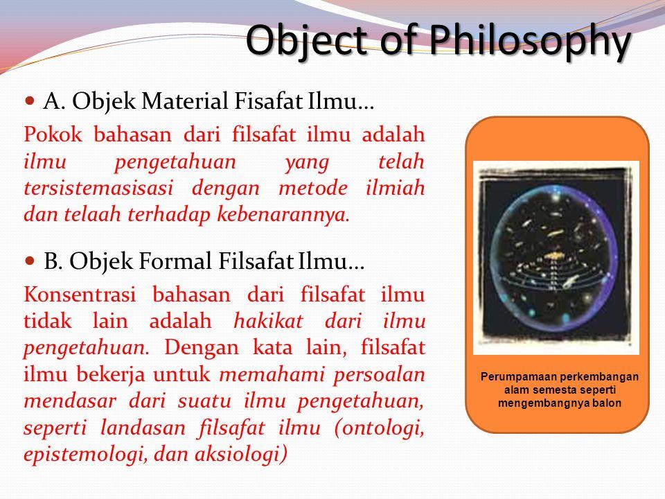 Landasan Filsafat Ilmu Ontologi Apa ?Realitas Epistemologi Bagaimana?Metodologi Aksiologi Mengapa/Untuk Apa.