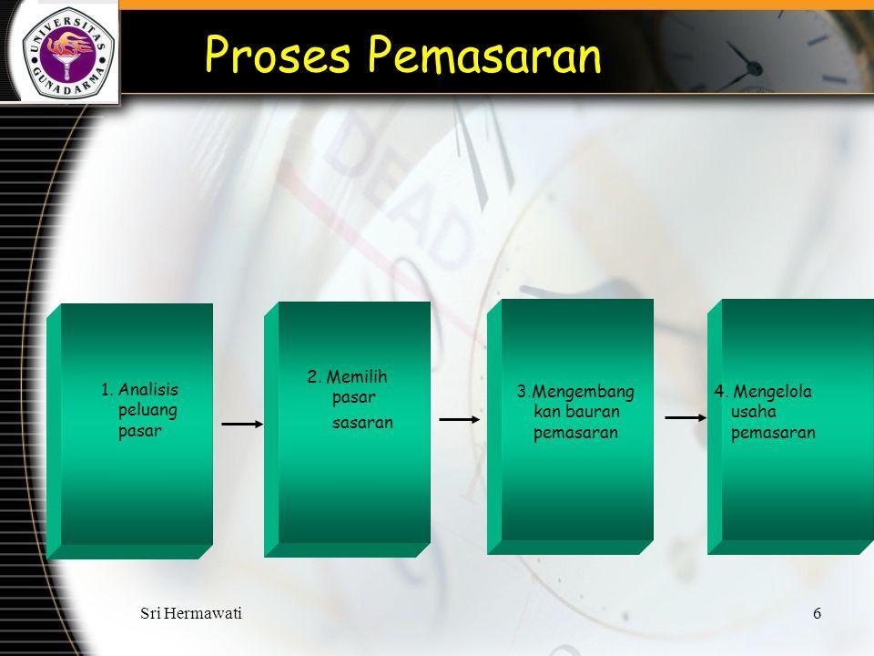 Sri Hermawati6 Proses Pemasaran 1. Analisis peluang pasar 2. Memilih pasar sasaran 3.Mengembang kan bauran pemasaran 4. Mengelola usaha pemasaran