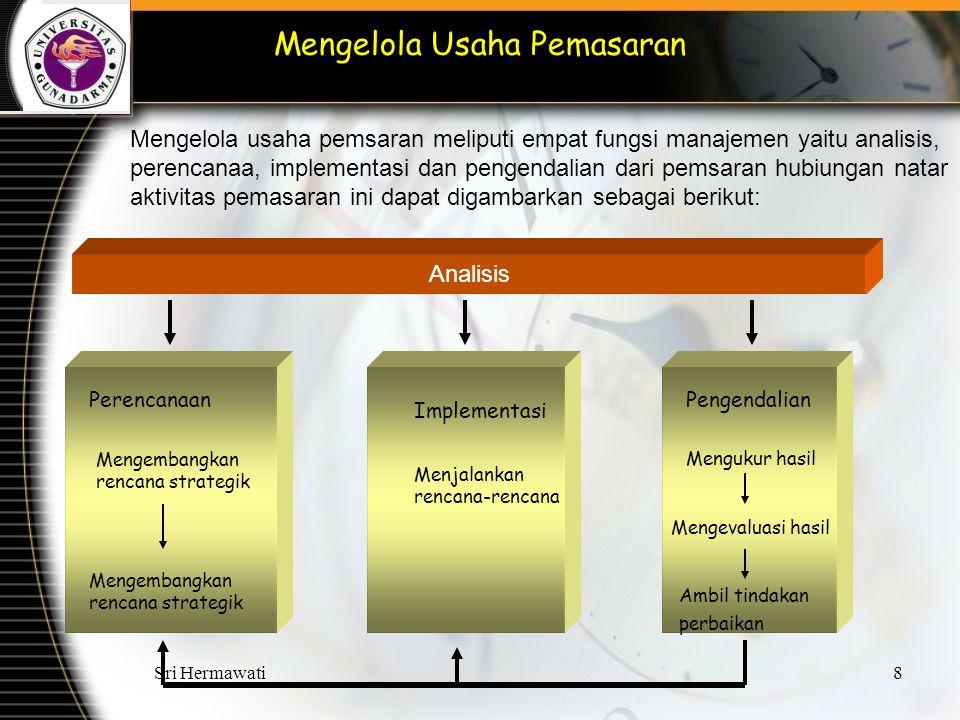 Sri Hermawati8 Mengelola Usaha Pemasaran Mengelola usaha pemsaran meliputi empat fungsi manajemen yaitu analisis, perencanaa, implementasi dan pengend