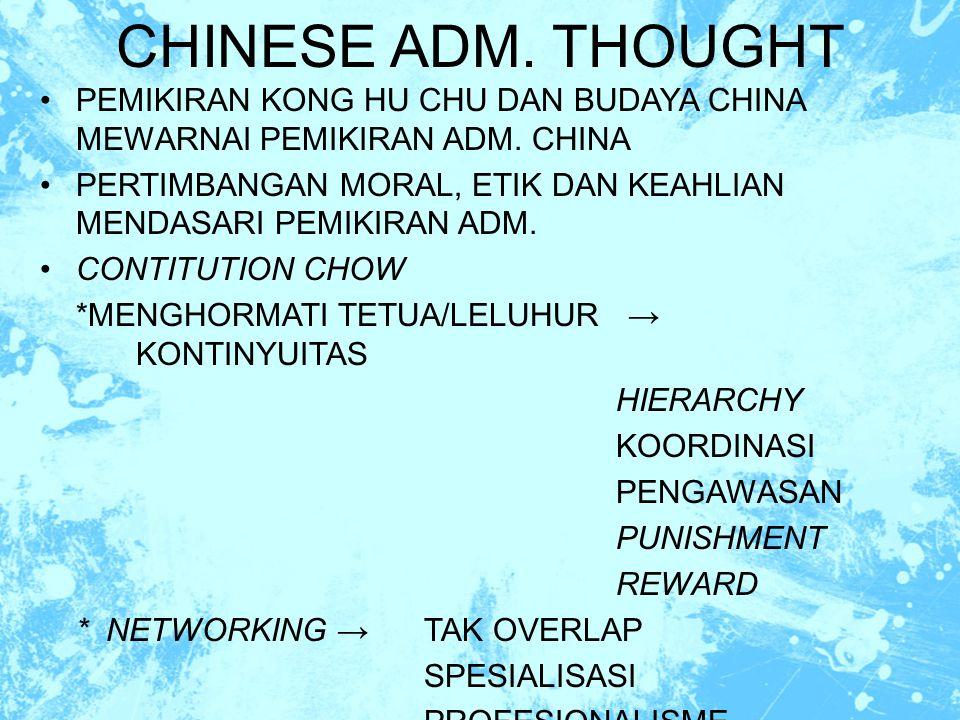 CHINESE ADM.THOUGHT PEMIKIRAN KONG HU CHU DAN BUDAYA CHINA MEWARNAI PEMIKIRAN ADM.