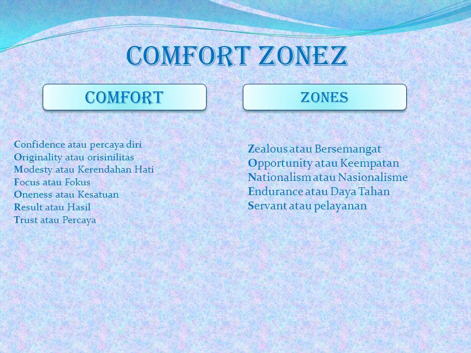 Comfort zonez COMFORT Confidence atau percaya diri Originality atau orisinilitas Modesty atau Kerendahan Hati Focus atau Fokus Oneness atau Kesatuan R