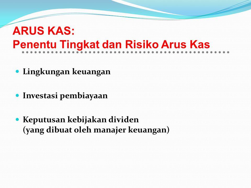 ARUS KAS: Penentu Tingkat dan Risiko Arus Kas Lingkungan keuangan Investasi pembiayaan Keputusan kebijakan dividen (yang dibuat oleh manajer keuangan)