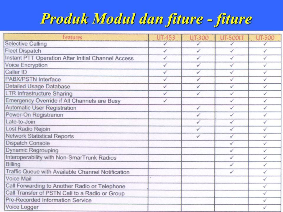 Produk Modul dan fiture - fiture