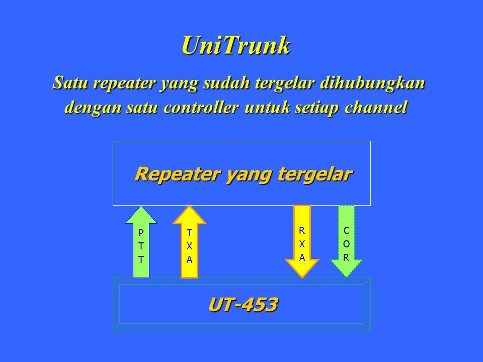 UniTrunk Satu repeater yang sudah tergelar dihubungkan dengan satu controller untuk setiap channel Repeater yang tergelar UT-453 PTTPTT TXATXA RXARXA