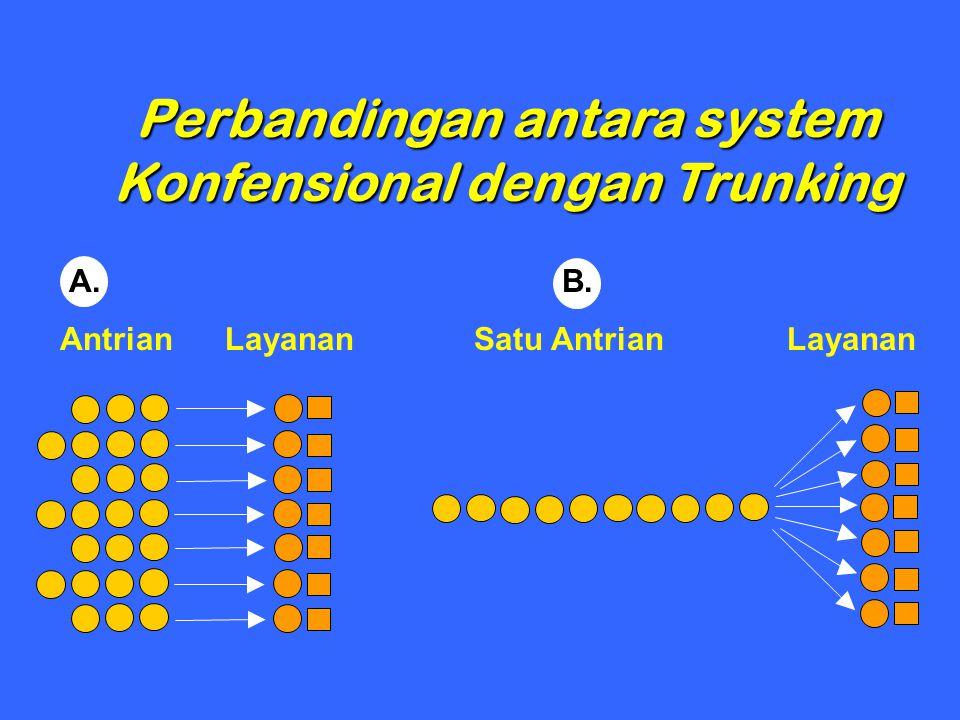 Kelebihan yang mendasar dari UniTrunk system 1.