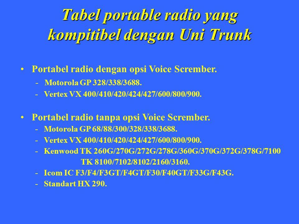 Tabel portable radio yang kompitibel dengan Uni Trunk Portabel radio dengan opsi Voice Scrember. - Motorola GP 328/338/3688. - Vertex VX 400/410/420/4