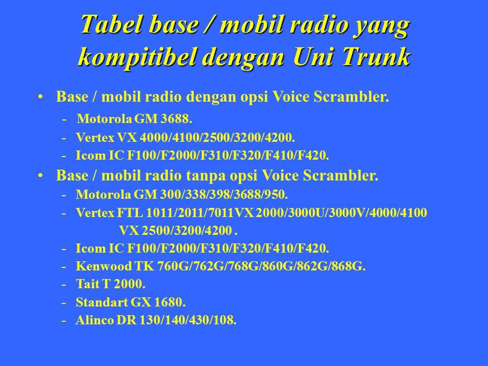 Tabel base / mobil radio yang kompitibel dengan Uni Trunk Base / mobil radio dengan opsi Voice Scrambler. - Motorola GM 3688. - Vertex VX 4000/4100/25