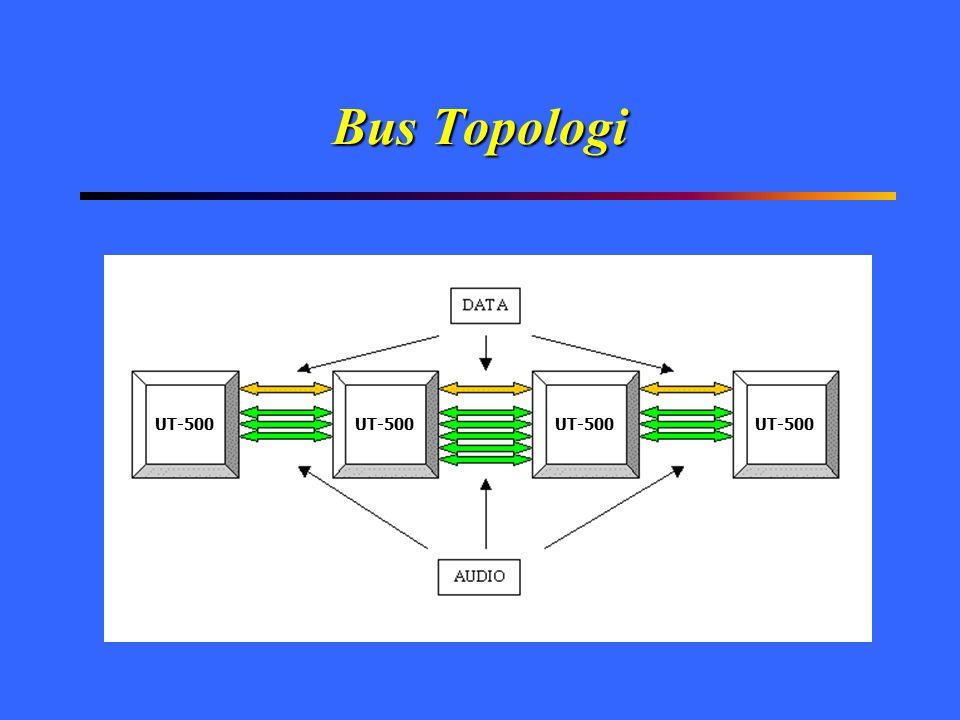 Bus Topologi UT-500