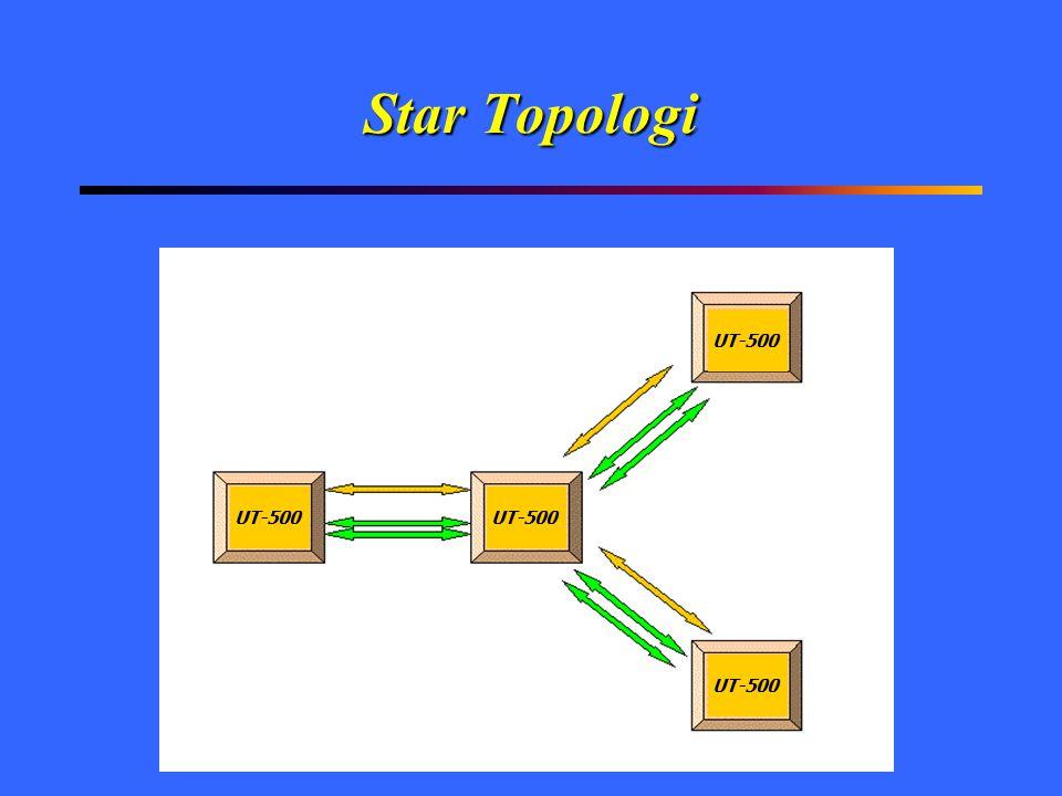 Star Topologi UT-500