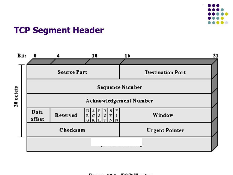 13 TCP Segment Header