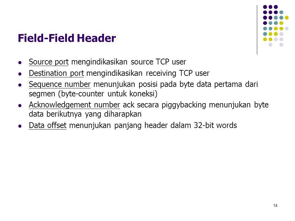 14 Field-Field Header Source port mengindikasikan source TCP user Destination port mengindikasikan receiving TCP user Sequence number menunjukan posis