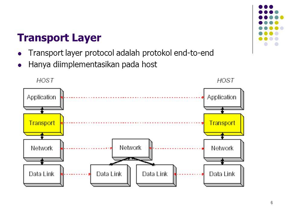 17 Pembangunan Koneksi TCP Host AHost B SYN, Seq_no = x SYN, Seq_no = y, ACK, Ack_no = x+1 Seq_no = x+1, ACK, Ack_no = y+1
