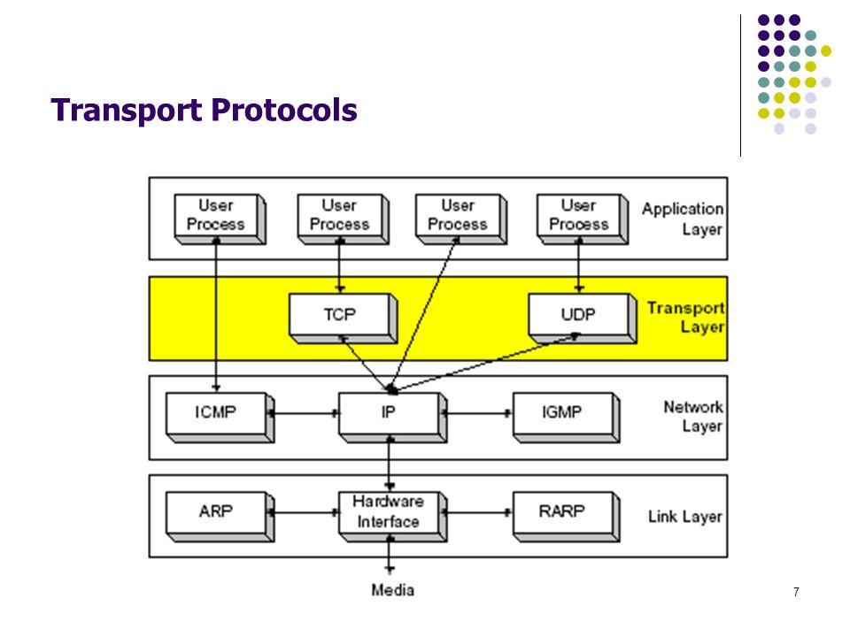 18 Penutupan Koneksi TCP FIN, seq = 5086 ACK = 5087 Data, seq.