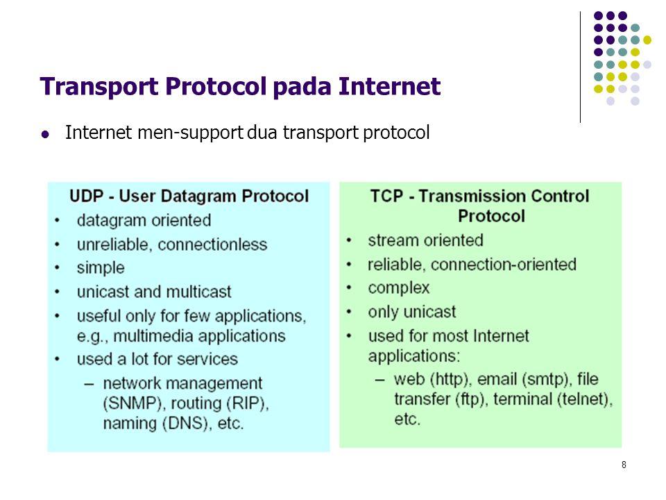 8 Transport Protocol pada Internet Internet men-support dua transport protocol