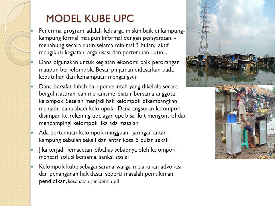 MODEL KUBE UPC Penerima program adalah keluarga miskin baik di kampung- kampung formal maupun informal dengan persyaratan: - menabung secara rutin sel