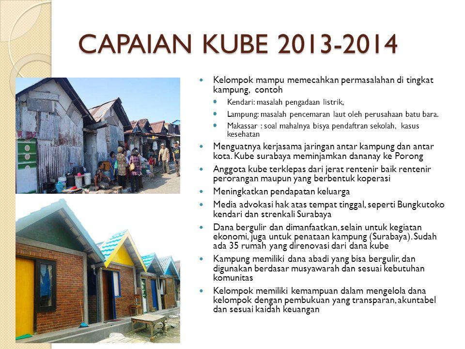 CAPAIAN KUBE 2013-2014 Kelompok mampu memecahkan permasalahan di tingkat kampung, contoh Kendari: masalah pengadaan listrik, Lampung: masalah pencemar
