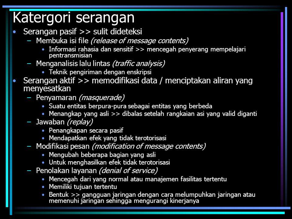 Katergori serangan Serangan pasif >> sulit dideteksi –Membuka isi file (release of message contents) Informasi rahasia dan sensitif >> mencegah penyer