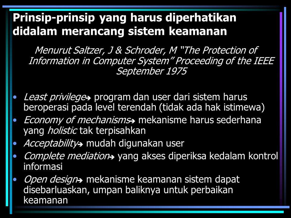 """Prinsip-prinsip yang harus diperhatikan didalam merancang sistem keamanan Menurut Saltzer, J & Schroder, M """"The Protection of Information in Computer"""