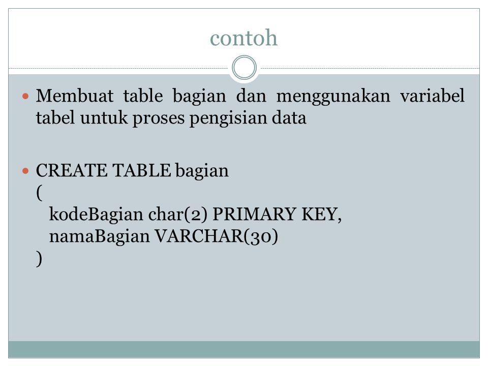 contoh Membuat table bagian dan menggunakan variabel tabel untuk proses pengisian data CREATE TABLE bagian ( kodeBagian char(2) PRIMARY KEY, namaBagian VARCHAR(30) )
