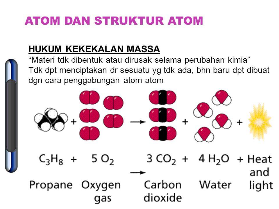 2.2 HUKUM LAVOISIER Antonie Laurent Lavoisier (1743-1794) Jk reaksi kimia berlangsung dlm sistem tertutup, mk total bobot sistem tdk berubah  Reaksi