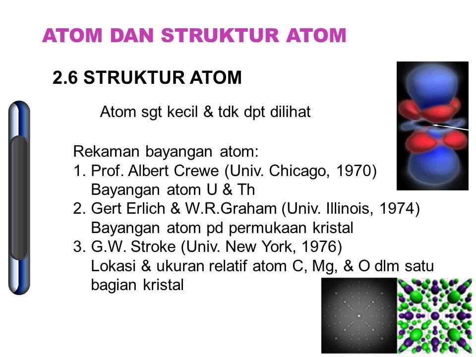2.5 ATOM, NYATA dan RELEVAN Apakah atom nyata ? Atom tdk dpt terlihat tp nyata sbg konsep & merupakan konsep yg tinggi manfaatnya Apakah atom relevan