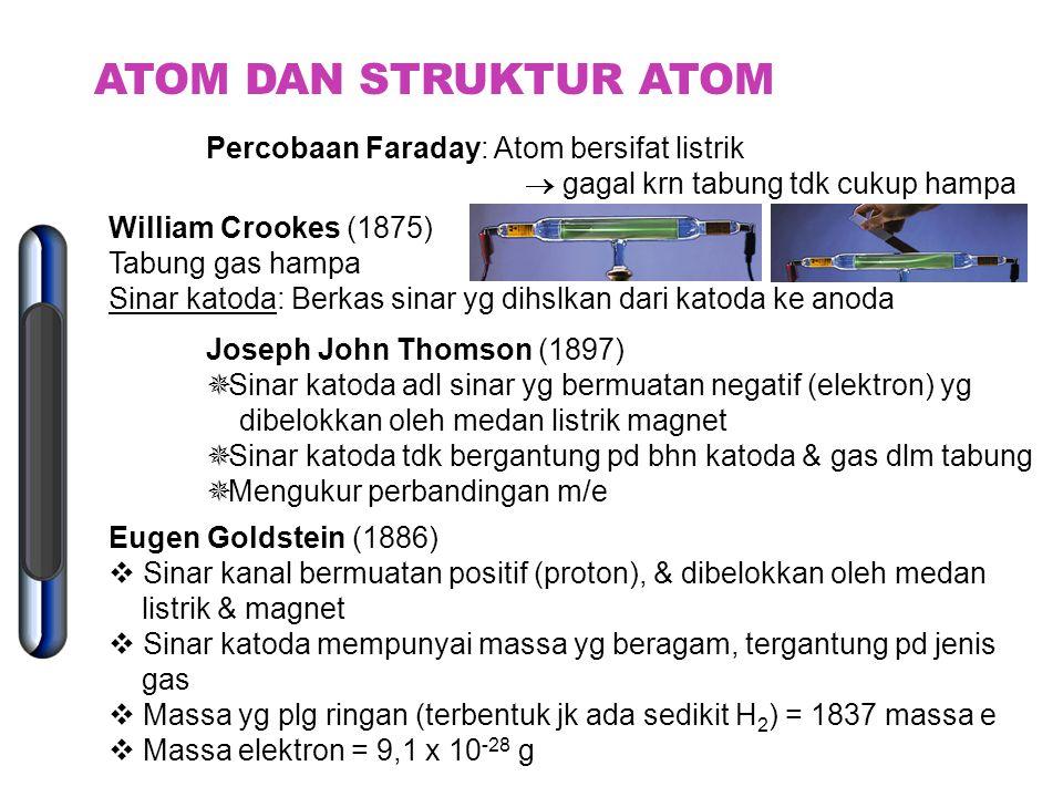 2.9 ATOM DALAM ABAD 19 Dalton (1803): Atom tdk dpt dibagi & keras Nicholson & carlisle (1889): Materi bersifat listrik Sir humpry Davy (1807): Membuat