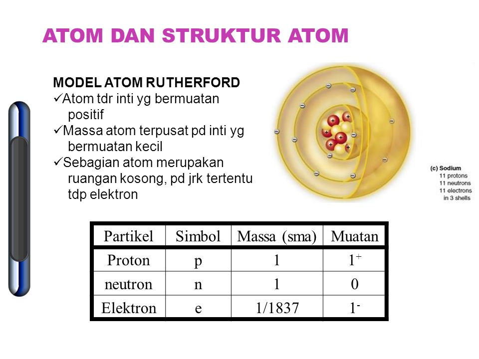 2.10 SINAR X dan RADIOAKTIFITAS Wilhelm konrad Roentgen (1895) Sinar X : sinar yg keluar dari anoda ketika sinar katoda sdg bekerja, tdk dibelokkan ol