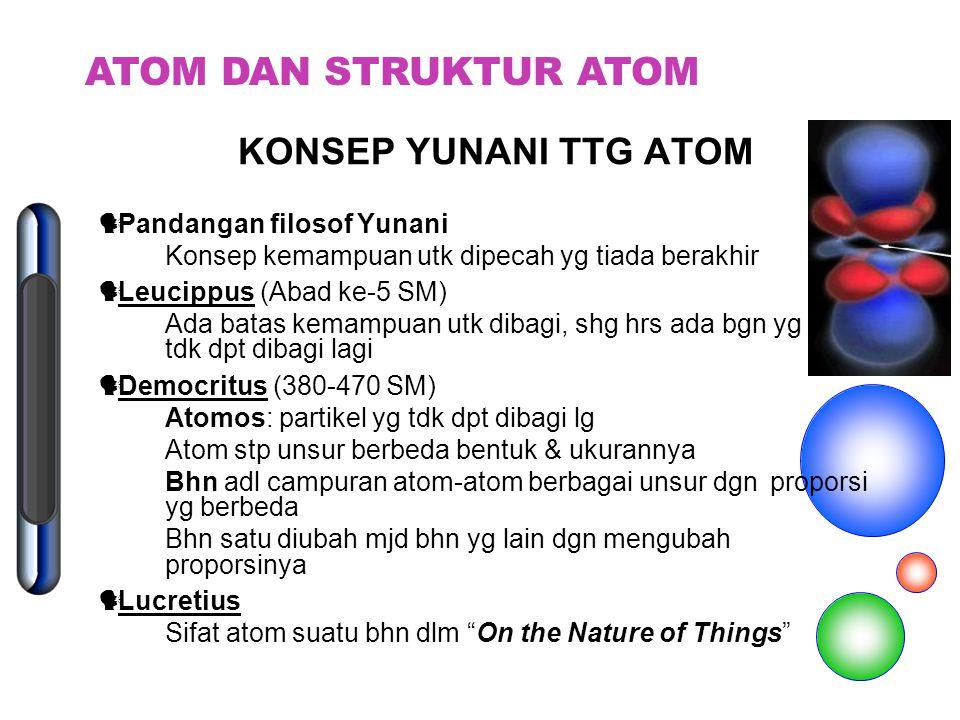 ATOM DAN STRUKTUR ATOM Definisi awal ttg konsep atom  Berlangsung > 2000 thn Dulu Sekarang Atom sbg bola keras Atom sbg awan materi yg kompleks 1 jen
