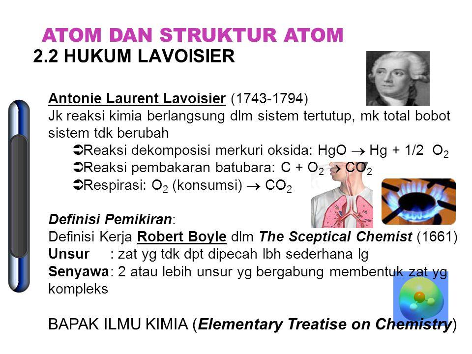 ELECTRON? o Partikel bermuatan negatif o Terdapat pada shells di sekitar inti atom
