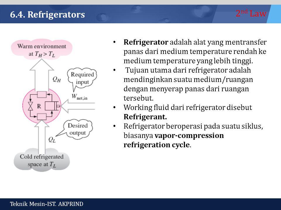2 nd Law Teknik Mesin-IST. AKPRIND 6.4. Refrigerators Refrigerator adalah alat yang mentransfer panas dari medium temperature rendah ke medium tempera