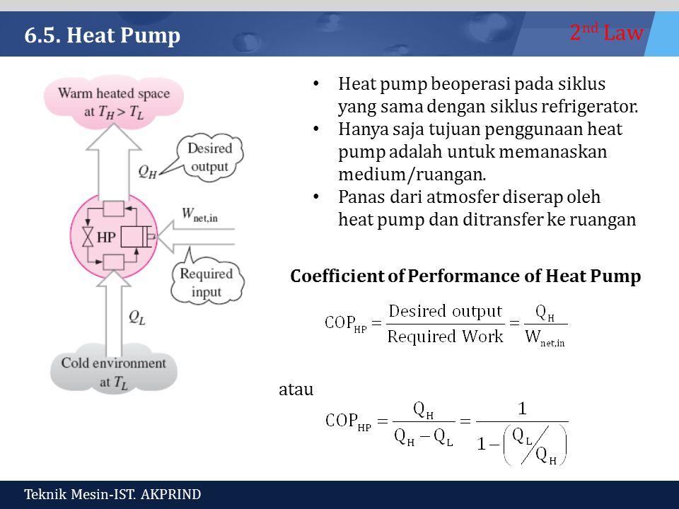 2 nd Law Teknik Mesin-IST. AKPRIND 6.5. Heat Pump Heat pump beoperasi pada siklus yang sama dengan siklus refrigerator. Hanya saja tujuan penggunaan h