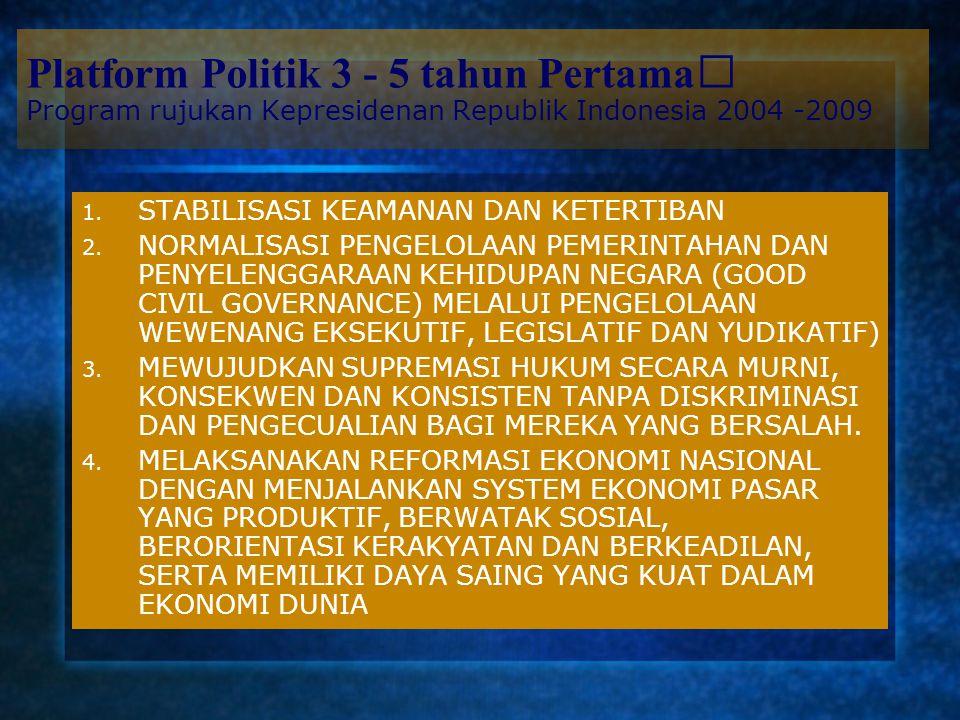 PERIODISASI PLATFORM JANGKA PENDEK (PROGRAM 3 - 5 TAHUN) JANGKA MENENGAH (PROGRAM 10-12 TAHUN) JANGKA PANJANG (PROGRAM 20-25 TAHUN)