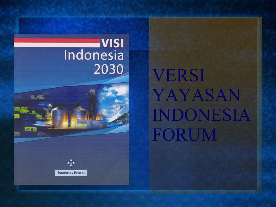 BLUE PRINT INDONESIAKU Perbandingan Proyeksi Indonesia Ke Depan