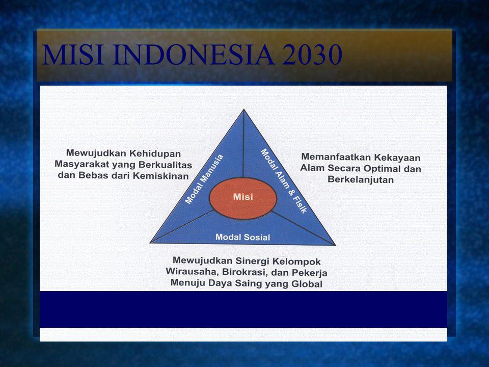 STRATEGI BESAR 2030